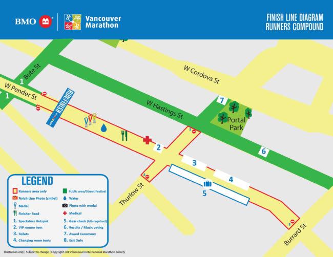 2013 BMO Vancouver Marathon Finish Line Map