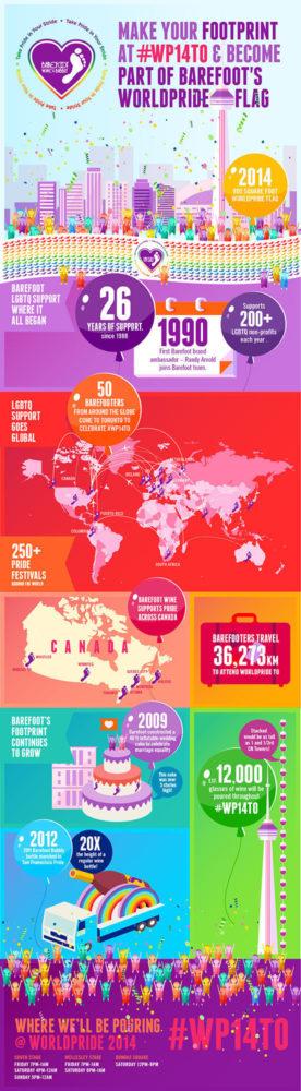 Barefoot Wine World Pride Infographic